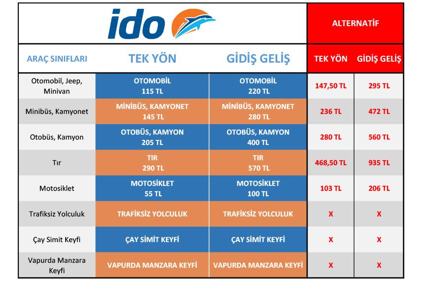 ido-eskihisar-topcular-fiyat-2021.jpg